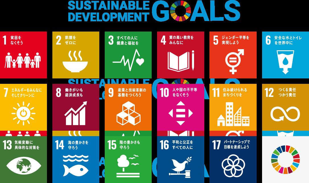 名古屋電気工事.BIZ株式会社さつき電気商会の持続可能な開発目標SDGsへの取り組み